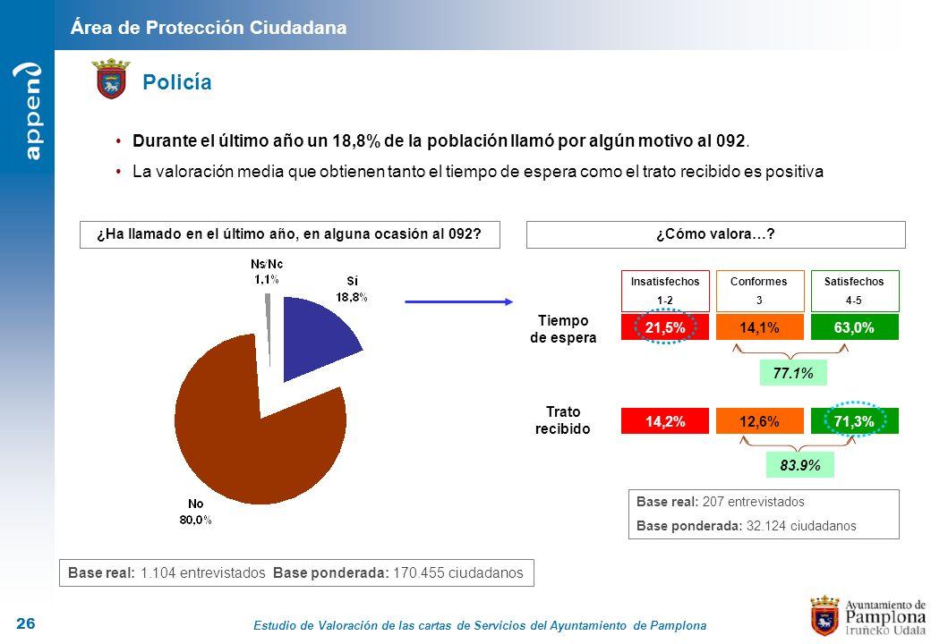 Estudio de Valoración de las cartas de Servicios del Ayuntamiento de Pamplona 26 Área de Protección Ciudadana Policía Base real: 1.104 entrevistados B