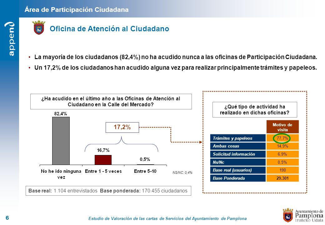 Estudio de Valoración de las cartas de Servicios del Ayuntamiento de Pamplona 6 Oficina de Atención al Ciudadano Área de Participación Ciudadana Motiv