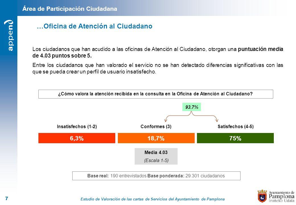 Estudio de Valoración de las cartas de Servicios del Ayuntamiento de Pamplona 7 ¿Cómo valora la atención recibida en la consulta en la Oficina de Aten