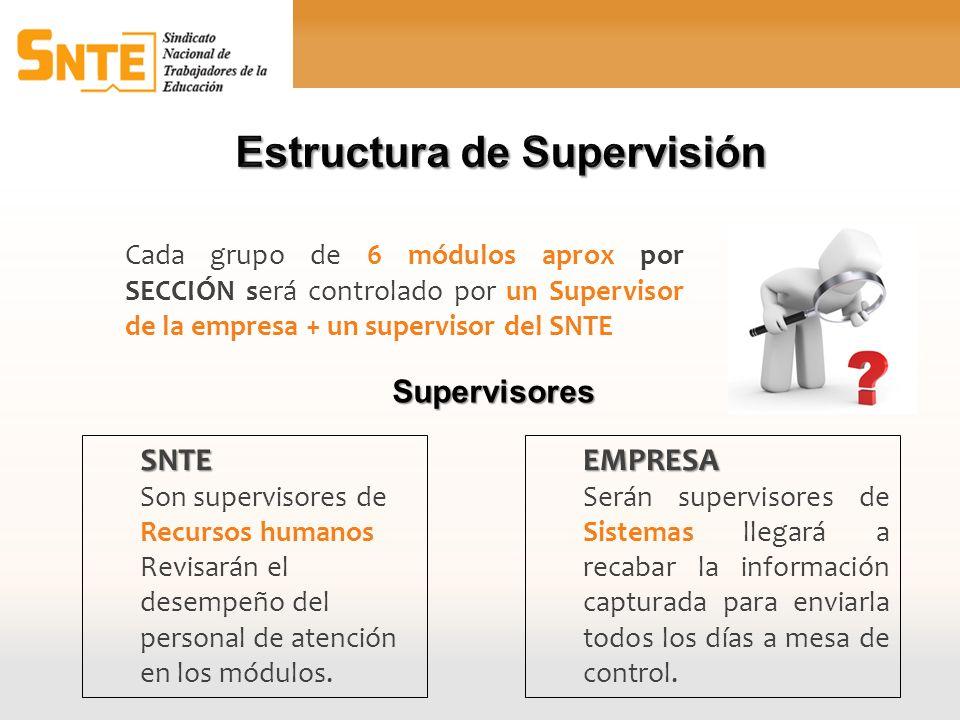Cada grupo de 6 módulos aprox por SECCIÓN será controlado por un Supervisor de la empresa + un supervisor del SNTE SNTE Son supervisores de Recursos h