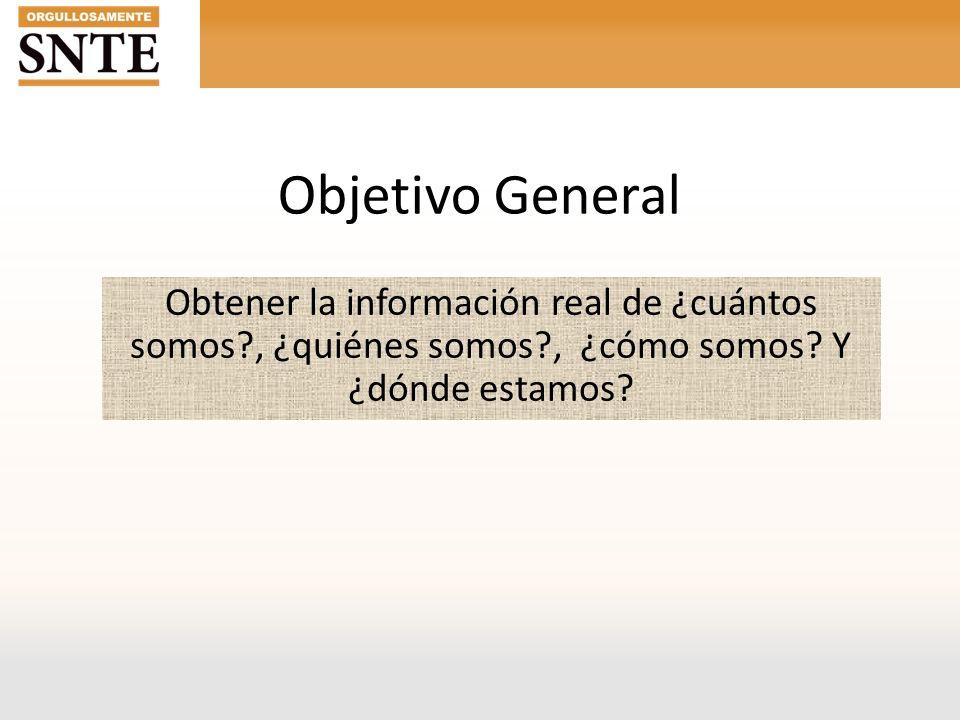 Objetivo General Obtener la información real de ¿cuántos somos?, ¿quiénes somos?, ¿cómo somos? Y ¿dónde estamos?