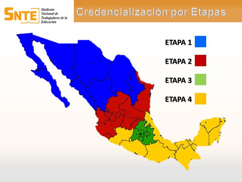 ETAPA 1 ETAPA 2 ETAPA 3 ETAPA 4