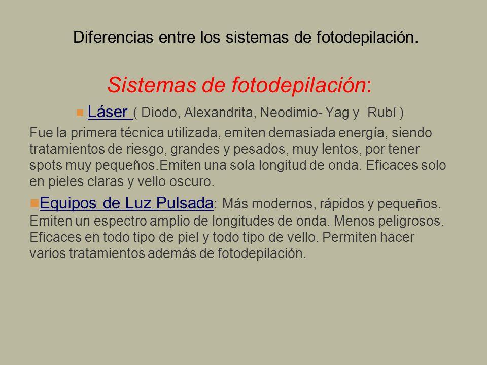 Diferencias entre los sistemas de fotodepilación. Sistemas de fotodepilación: Láser ( Diodo, Alexandrita, Neodimio- Yag y Rubí ) Fue la primera técnic