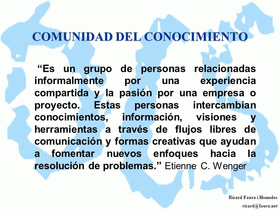 COMUNIDADES VIRTUALES (3) Características: Interactividad que se produce Fin común en todos sus miembros impulsor de sus actividades Contenidos produc