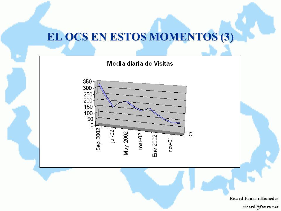 EL OCS EN ESTOS MOMENTOS (2) Ricard Faura i Homedes ricard@faura.net