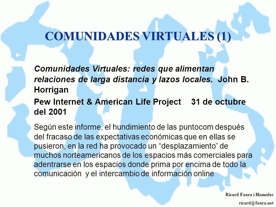 CONCEPTOS CLAVES Comunidades Virtuales Comunidades de Conocimiento Gestión de la Información Gestión del Conocimiento Gestión del Conocimiento en Red
