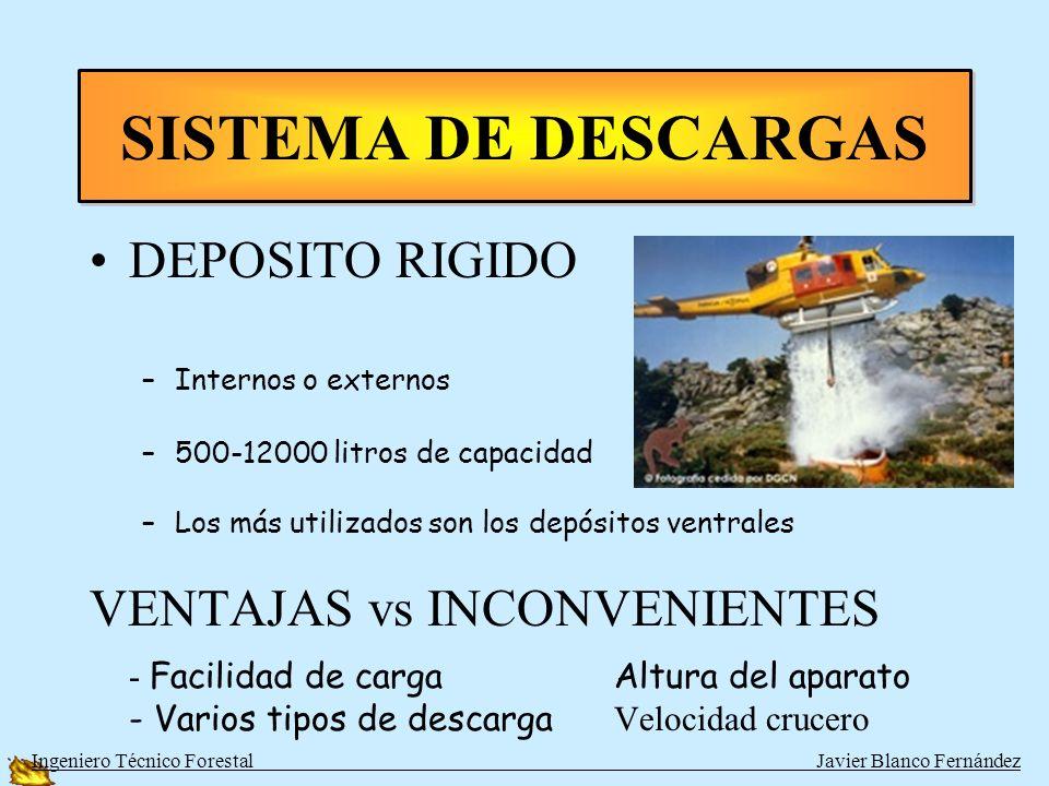 SISTEMA DE DESCARGAS HELIBALDE - Depósito plegable - Se utiliza como carga externa - Capacidad de 300 a 15000 litros VENTAJAS vs INCONVENIENTES - Lige