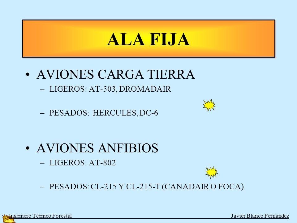 SISTEMA DE DESCARGAS DEPOSITO RIGIDO –Internos o externos –500-12000 litros de capacidad –Los más utilizados son los depósitos ventrales VENTAJAS vs I