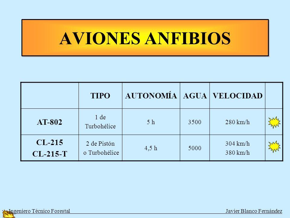 AVIONES CARGA TIERRA –LIGEROS: AT-503, DROMADAIR –PESADOS: HERCULES AVIONES ANFIBIOS –LIGEROS: AT-802 –PESADOS: CL-215 Y CL-215-T (CANADAIR O FOCA) AL