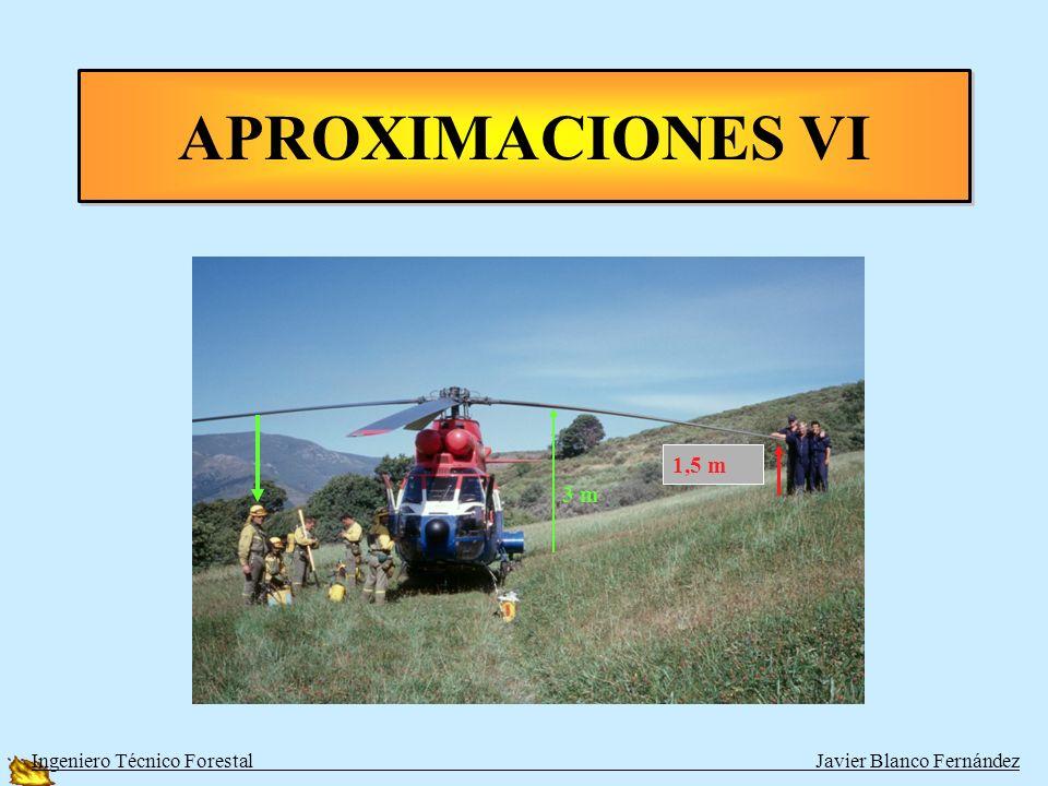 Aeronave en contacto con el terreno –Terreno pendiente APROXIMACIONES VI Ingeniero Técnico Forestal Javier Blanco Fernández