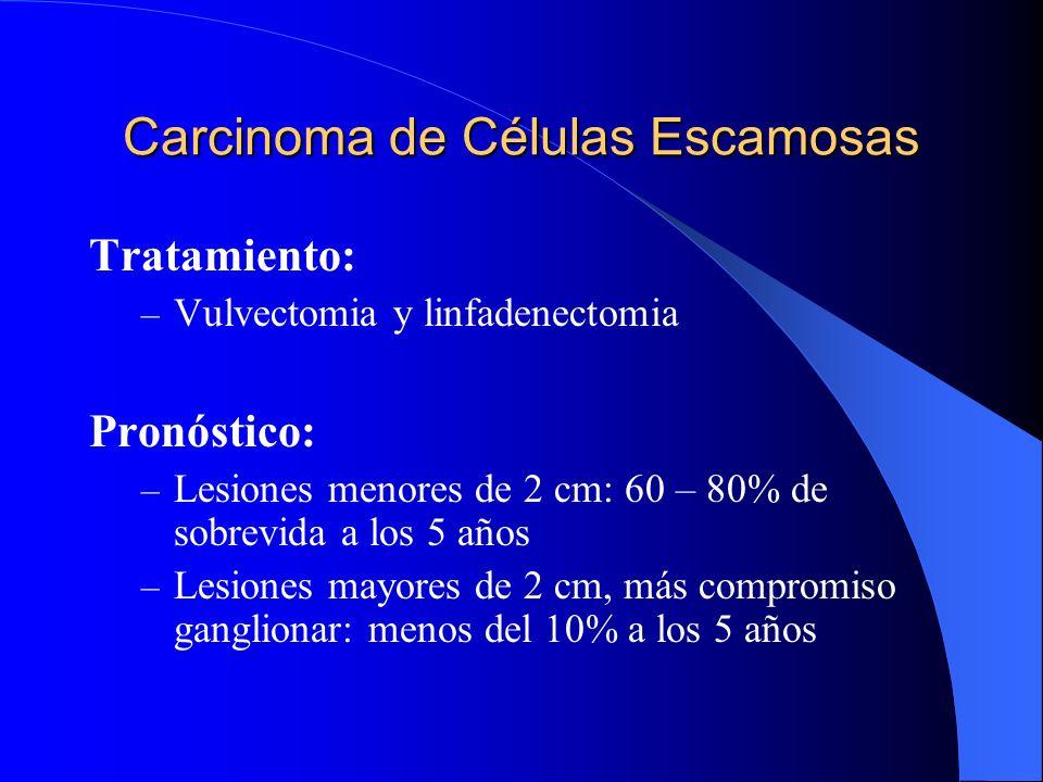 Carcinoma de Células Escamosas Tratamiento: – Vulvectomia y linfadenectomia Pronóstico: – Lesiones menores de 2 cm: 60 – 80% de sobrevida a los 5 años