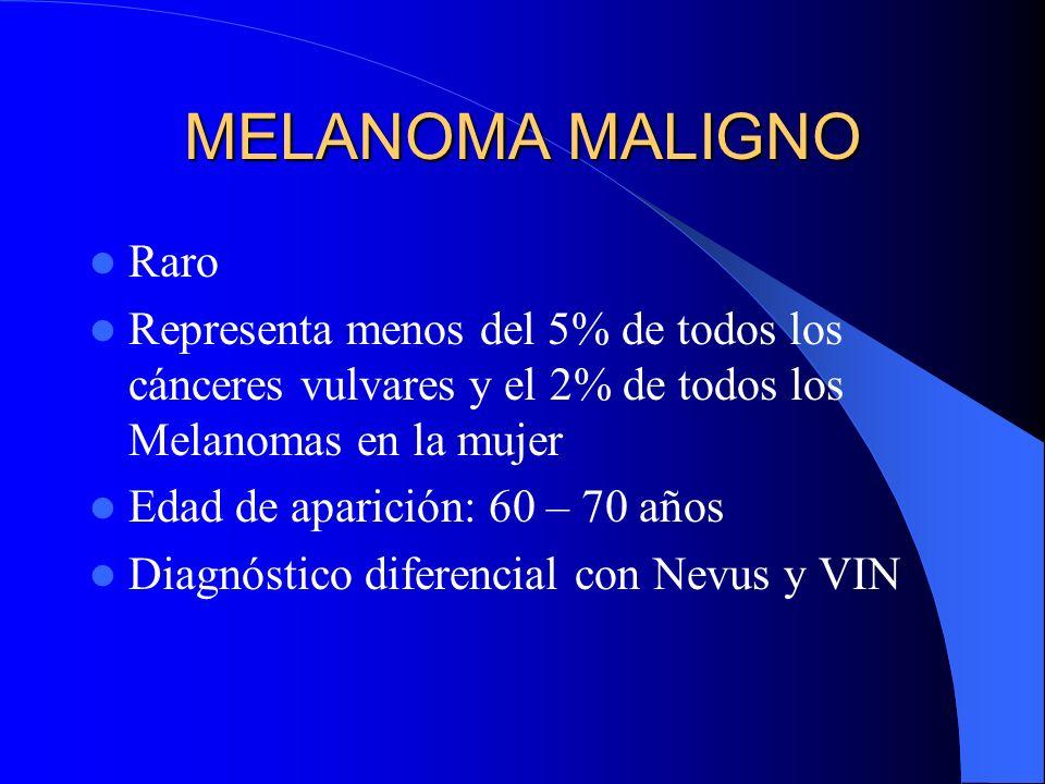 MELANOMA MALIGNO Raro Representa menos del 5% de todos los cánceres vulvares y el 2% de todos los Melanomas en la mujer Edad de aparición: 60 – 70 año