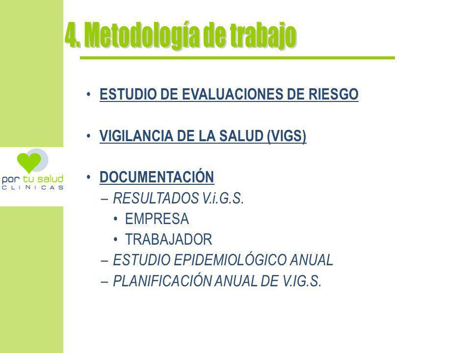ESTUDIO DE EVALUACIONES DE RIESGO VIGILANCIA DE LA SALUD (VIGS) DOCUMENTACIÓN – RESULTADOS V.i.G.S. EMPRESA TRABAJADOR – ESTUDIO EPIDEMIOLÓGICO ANUAL