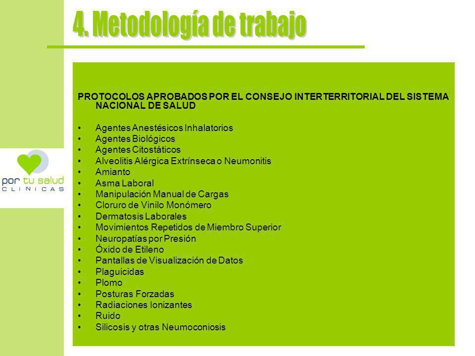 PROTOCOLOS APROBADOS POR EL CONSEJO INTERTERRITORIAL DEL SISTEMA NACIONAL DE SALUD Agentes Anestésicos Inhalatorios Agentes Biológicos Agentes Citostá