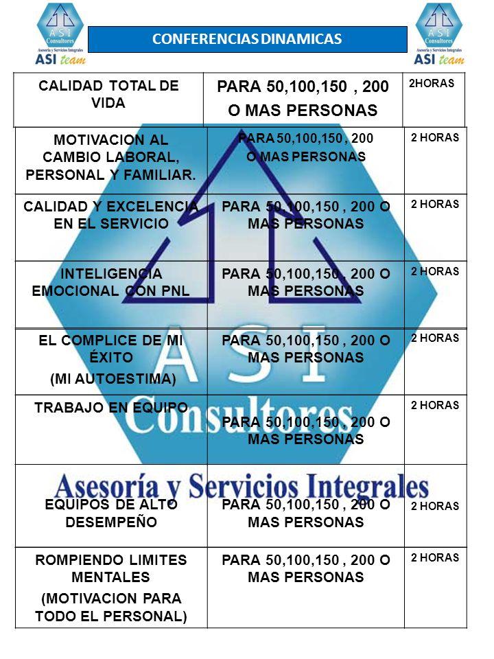 CONFERENCIAS DINAMICAS COMO VENDER AUN EN EPOCA DE CRISIS (PARA VENDEDORES) PARA 50,100,150, 200 O MAS PERSONAS 2 HORAS FINANZAS PERSONALES Y PARA EL HOGAR PARA 50,100,150, 200 O MAS PERSONAS 2 HORAS MI PROYECTO DE VIDAPARA 50,100,150, 200 O MAS PERSONAS 2 HORAS CONVIVENCIA FAMILIAR EN BUSQUEDA DE LA FELICIDAD PARA 50,100,150, 200 O MAS PERSONAS 2 HORAS PRODUCTIVIDAD Y BIENESTAR PARA 50,100,150, 200 O MAS PERSONAS 2 HORAS ADMINISTRACION DEL DESEMPEÑO PARA 50,100,150, 200 O MAS PERSONAS 2 HORAS LA CREATIVIDAD VS SU ENEMIGO PARA 50,100,150, 200 O MAS PERSONAS 2 HORAS TRIATLON DE LA CALIDAD PARA 50,100,150, 200 O MAS PERSONAS 2HORAS