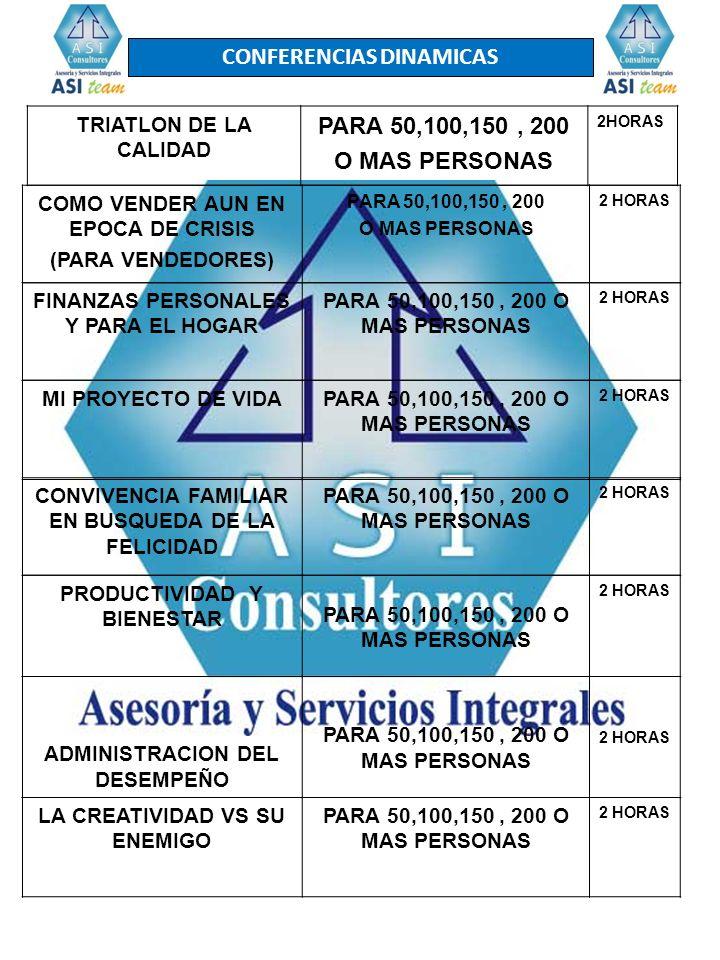 CONFERENCIAS DINAMICAS LA RETROALIMENTACION COMO FACTOR MOTIVACIONAL PARA 50,100,150, 200 O MAS PERSONAS 2 HORAS ADMINISTRACION DEL TIEMPO PARA 50,100,150, 200 O MAS PERSONAS 2 HORAS BINESTAR FAMILIA Y TRABAJO PARA 50,100,150, 200 O MAS PERSONAS 2 HORAS PERSONAS CONFIABLES PARA 50,100,150, 200 O MAS PERSONAS 2 HORAS RELACIONES FAMILIARES DESTRUCTIVAS U AMOROSAS, TU DECIDES PARA 50,100,150, 200 O MAS PERSONAS 2 HORAS LA AMISTAD PARA 50,100,150, 200 O MAS PERSONAS 2 HORAS TEAM BUILDING POR ANIVERSARIO, NAVIDEÑO, CONVENCIONES,, INICIO DE TEMPORADA.