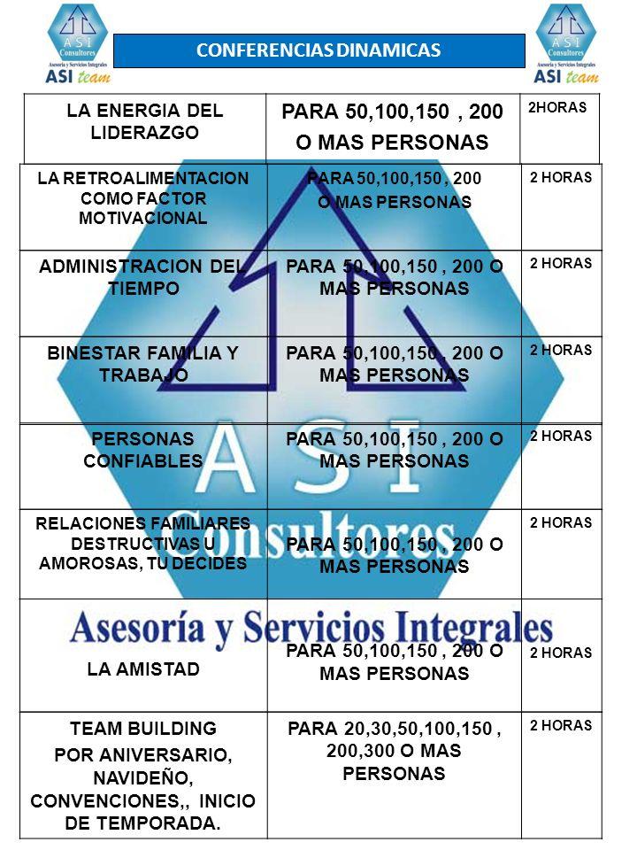 CONFERENCIAS DINAMICAS LA RETROALIMENTACION COMO FACTOR MOTIVACIONAL PARA 50,100,150, 200 O MAS PERSONAS 2 HORAS ADMINISTRACION DEL TIEMPO PARA 50,100