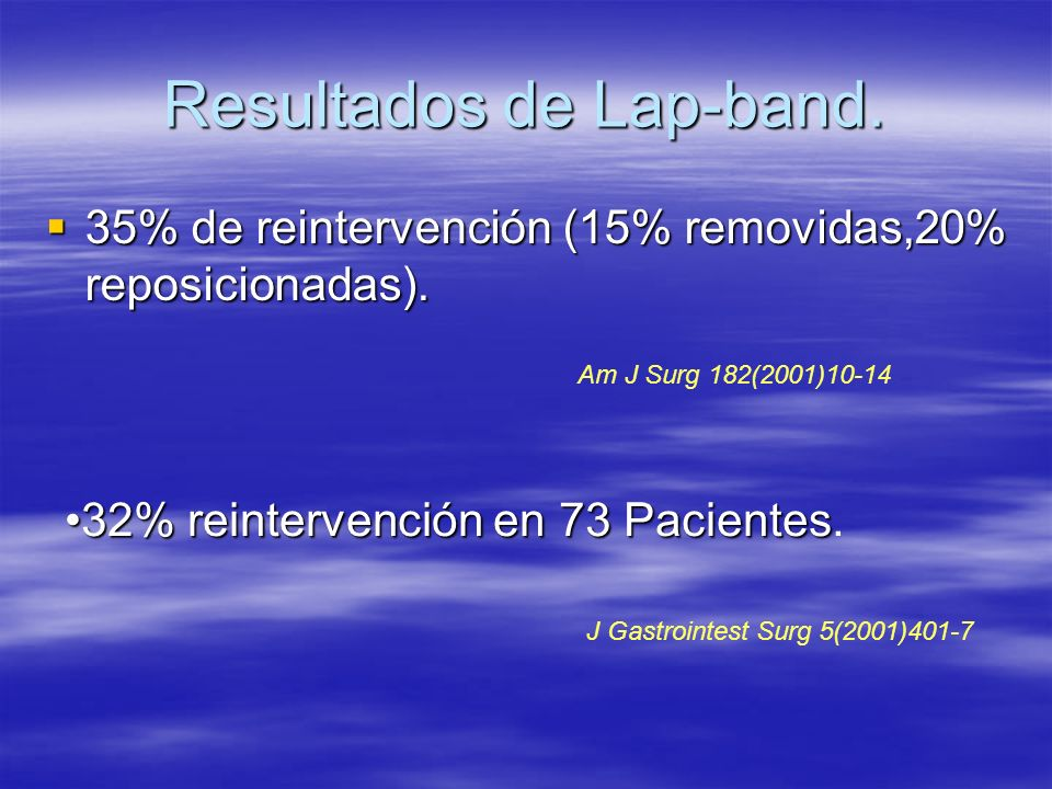 Resultados de Lap-band. 35% de reintervención (15% removidas,20% reposicionadas). 35% de reintervención (15% removidas,20% reposicionadas). Am J Surg
