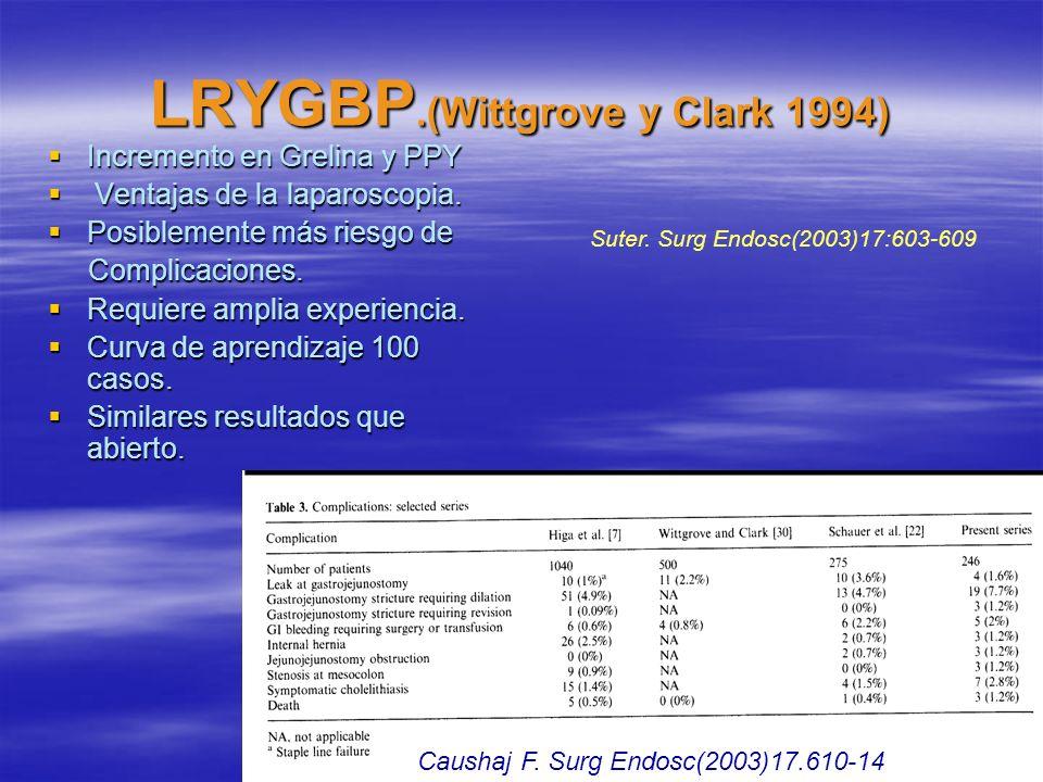 LRYGBP.(Wittgrove y Clark 1994) Incremento en Grelina y PPY Incremento en Grelina y PPY Ventajas de la laparoscopia. Ventajas de la laparoscopia. Posi