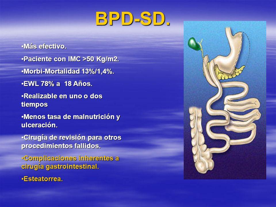 BPD-SD. Más efectivo.Más efectivo. Paciente con IMC >50 Kg/m2.Paciente con IMC >50 Kg/m2. Morbi-Mortalidad 13%/1,4%.Morbi-Mortalidad 13%/1,4%. EWL 78%