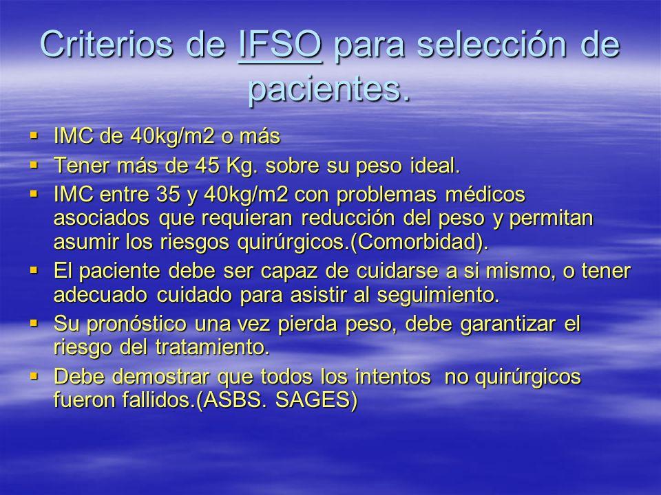 Criterios de IFSO para selección de pacientes. IMC de 40kg/m2 o más IMC de 40kg/m2 o más Tener más de 45 Kg. sobre su peso ideal. Tener más de 45 Kg.