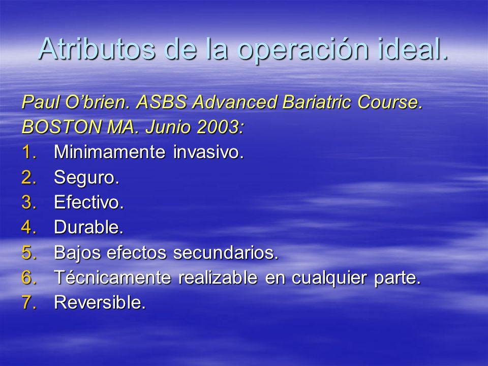 Atributos de la operación ideal. Paul Obrien. ASBS Advanced Bariatric Course. BOSTON MA. Junio 2003: 1.Minimamente invasivo. 2.Seguro. 3.Efectivo. 4.D