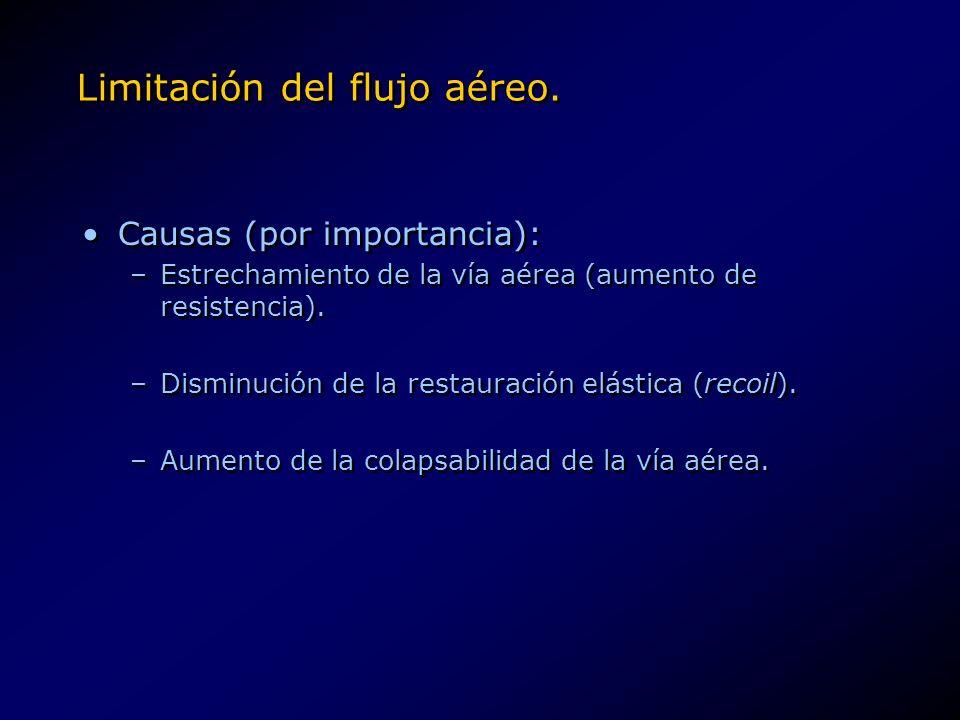Limitación del flujo aéreo. Causas (por importancia): –Estrechamiento de la vía aérea (aumento de resistencia). –Disminución de la restauración elásti