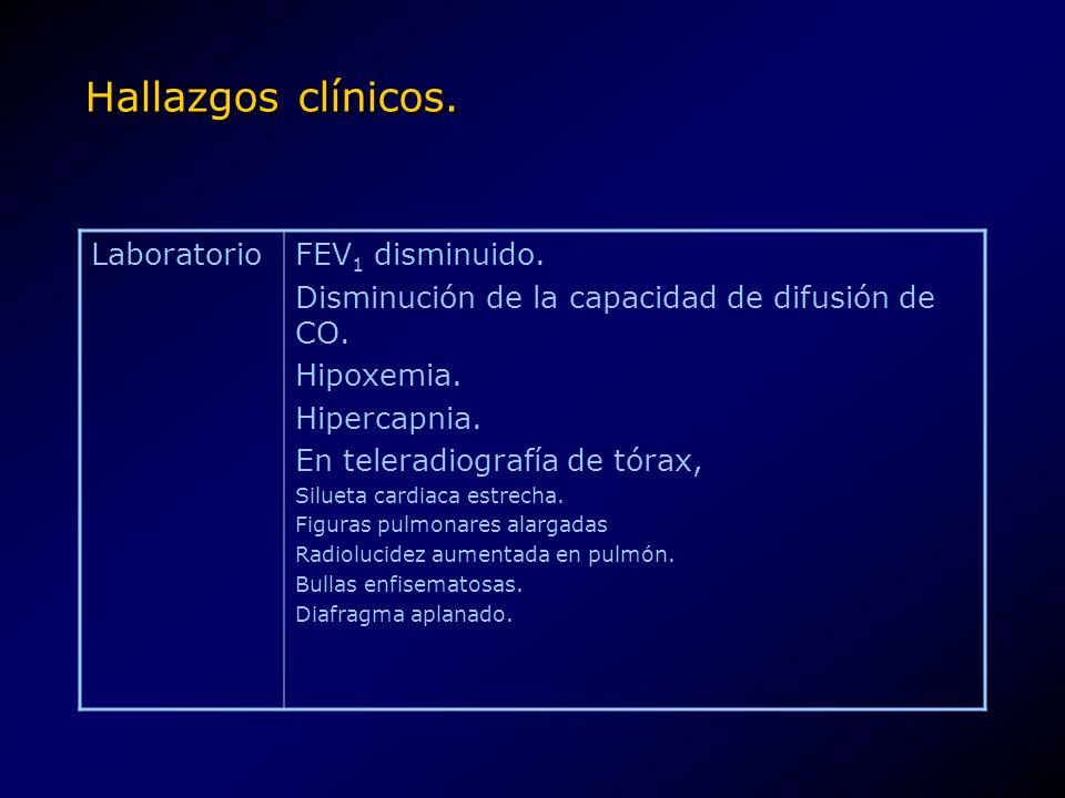 Hallazgos clínicos. LaboratorioFEV 1 disminuido. Disminución de la capacidad de difusión de CO. Hipoxemia. Hipercapnia. En teleradiografía de tórax, S