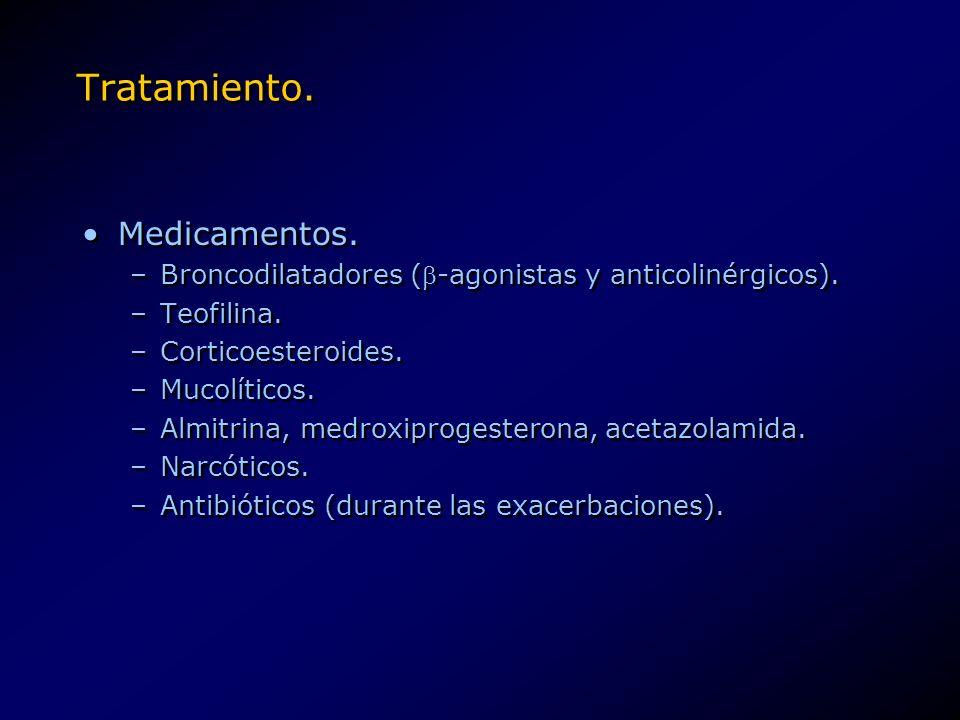 Tratamiento. Medicamentos. –Broncodilatadores (-agonistas y anticolinérgicos). –Teofilina. –Corticoesteroides. –Mucolíticos. –Almitrina, medroxiproges