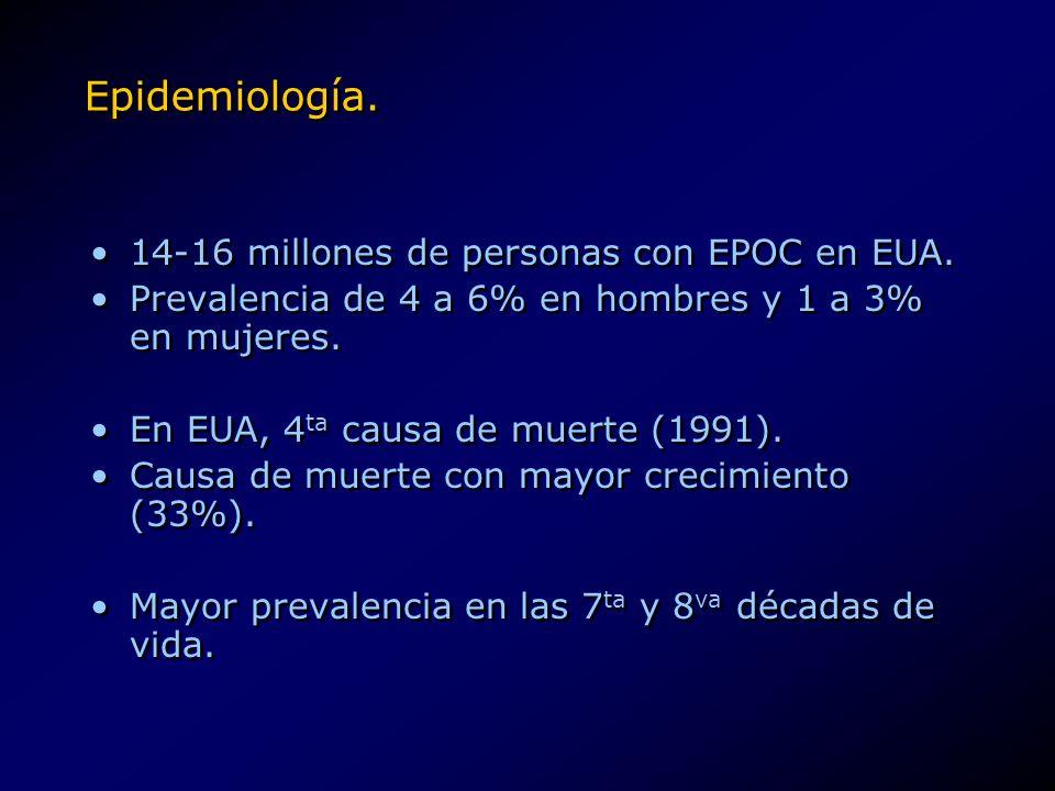 Epidemiología. 14-16 millones de personas con EPOC en EUA. Prevalencia de 4 a 6% en hombres y 1 a 3% en mujeres. En EUA, 4 ta causa de muerte (1991).