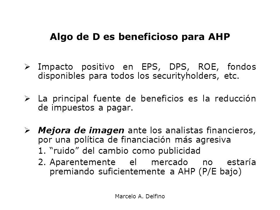 Marcelo A. Delfino Algo de D es beneficioso para AHP Impacto positivo en EPS, DPS, ROE, fondos disponibles para todos los securityholders, etc. La pri