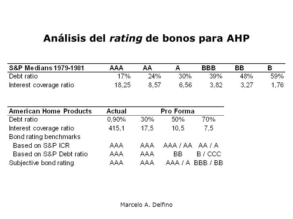 Marcelo A. Delfino Análisis del rating de bonos para AHP