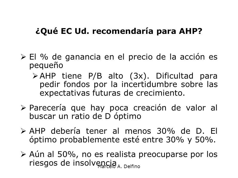 Marcelo A. Delfino ¿Qué EC Ud. recomendaría para AHP? El % de ganancia en el precio de la acción es pequeño AHP tiene P/B alto (3x). Dificultad para p