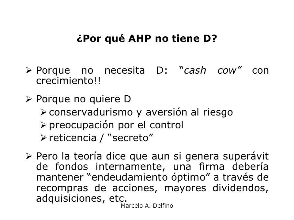 Marcelo A. Delfino ¿Por qué AHP no tiene D? Porque no necesita D: cash cow con crecimiento!! Porque no quiere D conservadurismo y aversión al riesgo p