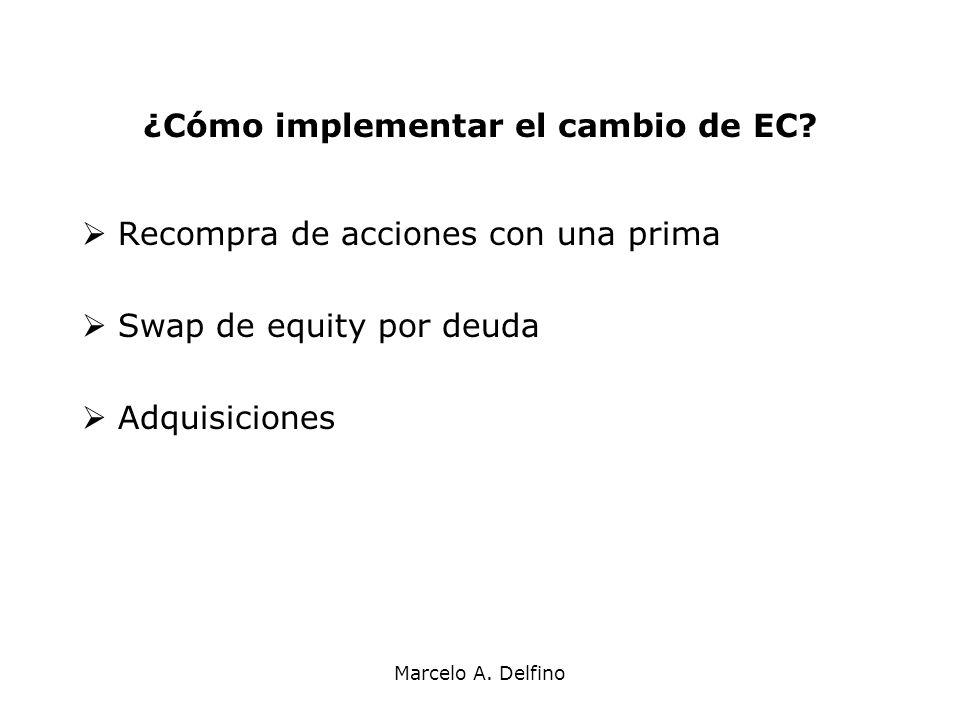 Marcelo A. Delfino ¿Cómo implementar el cambio de EC? Recompra de acciones con una prima Swap de equity por deuda Adquisiciones