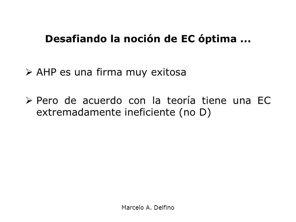 Marcelo A. Delfino Desafiando la noción de EC óptima... AHP es una firma muy exitosa Pero de acuerdo con la teoría tiene una EC extremadamente inefici