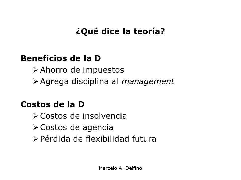 Marcelo A. Delfino ¿Qué dice la teoría? Beneficios de la D Ahorro de impuestos Agrega disciplina al management Costos de la D Costos de insolvencia Co