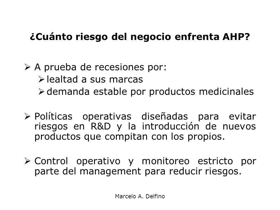 Marcelo A. Delfino ¿Cuánto riesgo del negocio enfrenta AHP? A prueba de recesiones por: lealtad a sus marcas demanda estable por productos medicinales