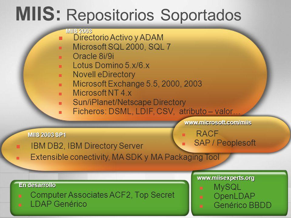 11 MIIS: Repositorios Soportados Computer Associates ACF2, Top Secret LDAP Genérico www.miisexperts.org MySQL OpenLDAP Genérico BBDD En desarrollo Dir