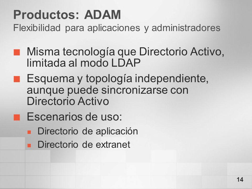 14 Productos: ADAM Flexibilidad para aplicaciones y administradores Misma tecnología que Directorio Activo, limitada al modo LDAP Esquema y topología