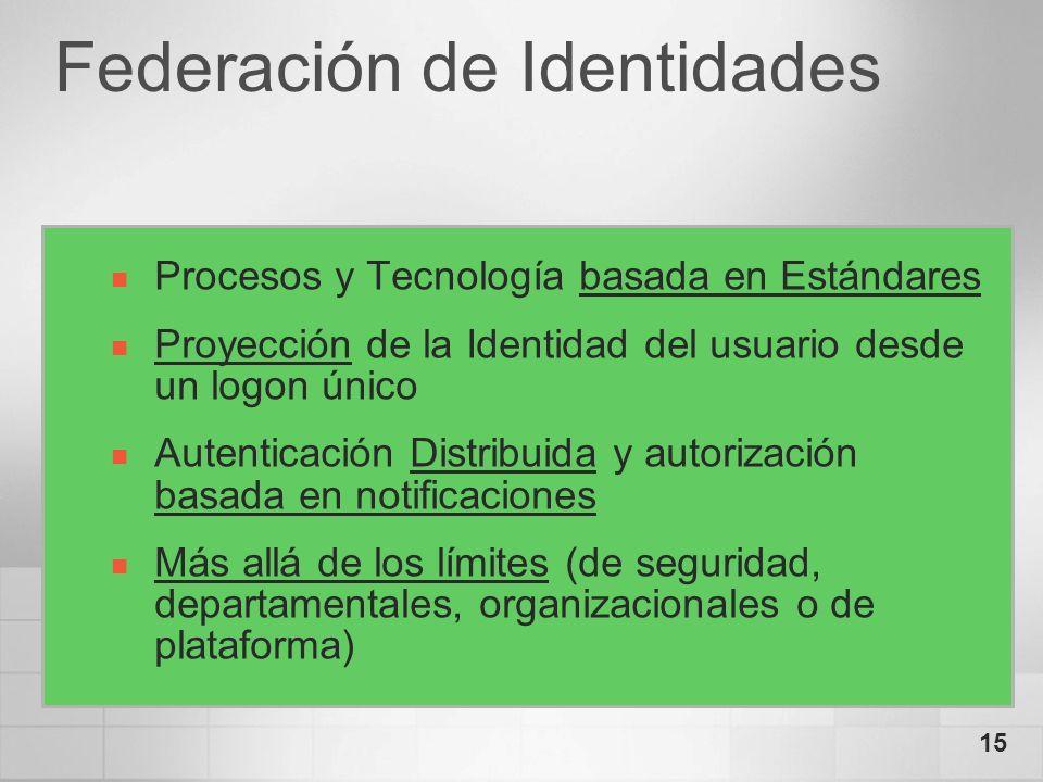 15 Federación de Identidades Procesos y Tecnología basada en Estándares Proyección de la Identidad del usuario desde un logon único Autenticación Dist