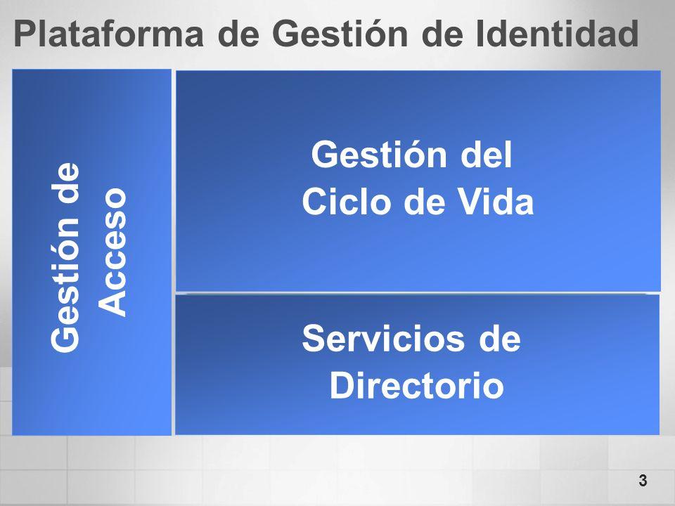 3 Plataforma de Gestión de Identidad Servicios de Directorio Servicios de Aprovisionamiento Servicios de Frontend Servicios de Acceso Gestión del Cicl