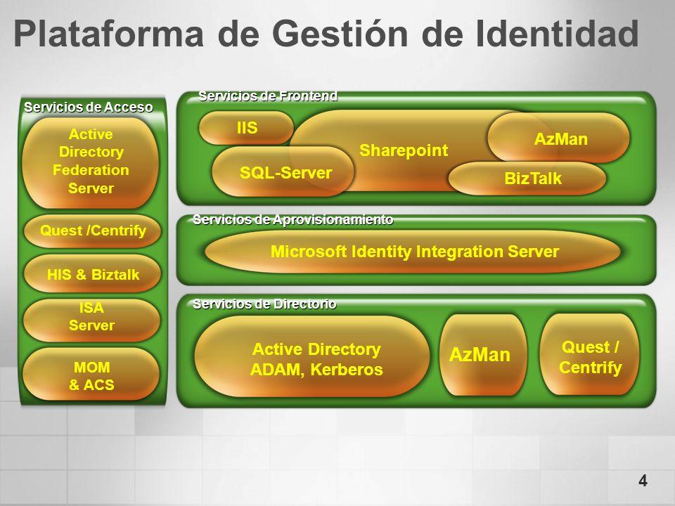 4 Plataforma de Gestión de Identidad Servicios de Directorio Servicios de Aprovisionamiento Servicios de Frontend Servicios de Acceso Active Directory