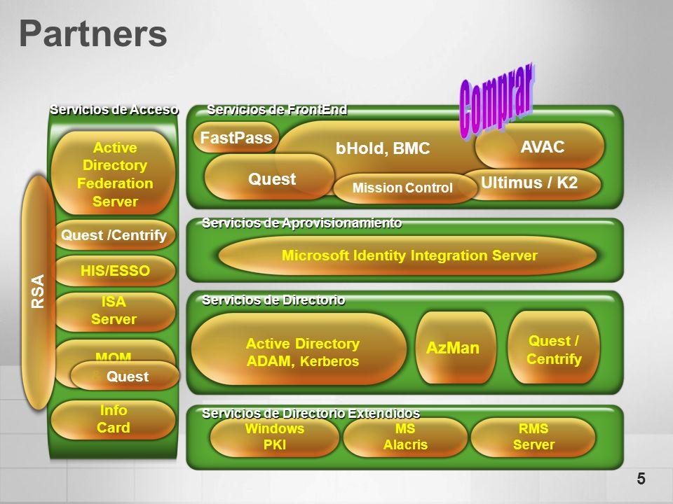 5 Partners Servicios de Directorio Microsoft Identity Integration Server Servicios de Aprovisionamiento Servicios de FrontEnd Servicios de Acceso bHol