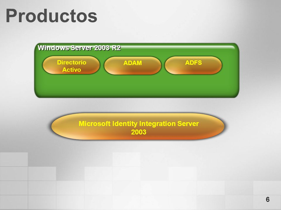 6 Productos Windows Server 2003 R2 Microsoft Identity Integration Server 2003 Directorio Activo ADAMADFS