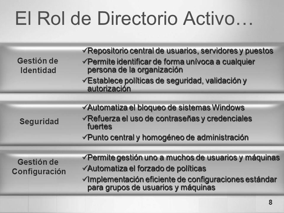 8 El Rol de Directorio Activo… Automatiza el bloqueo de sistemas Windows Automatiza el bloqueo de sistemas Windows Refuerza el uso de contraseñas y cr