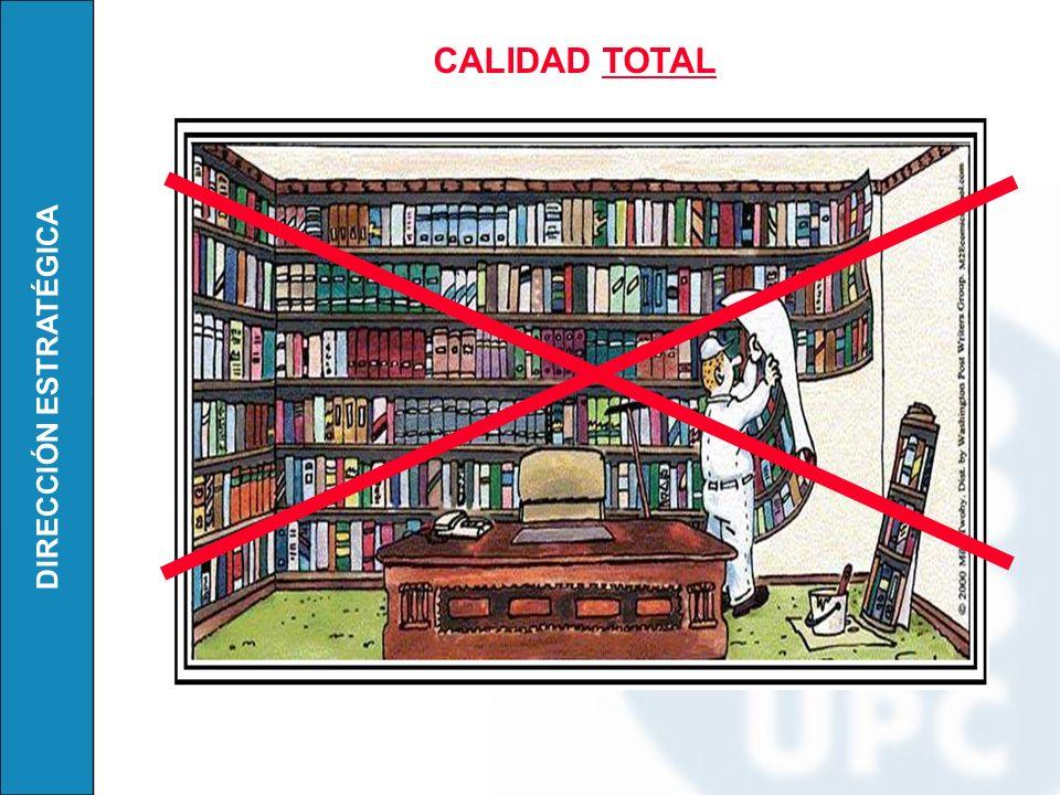 DIRECCIÓN ESTRATÉGICA CALIDAD TOTAL