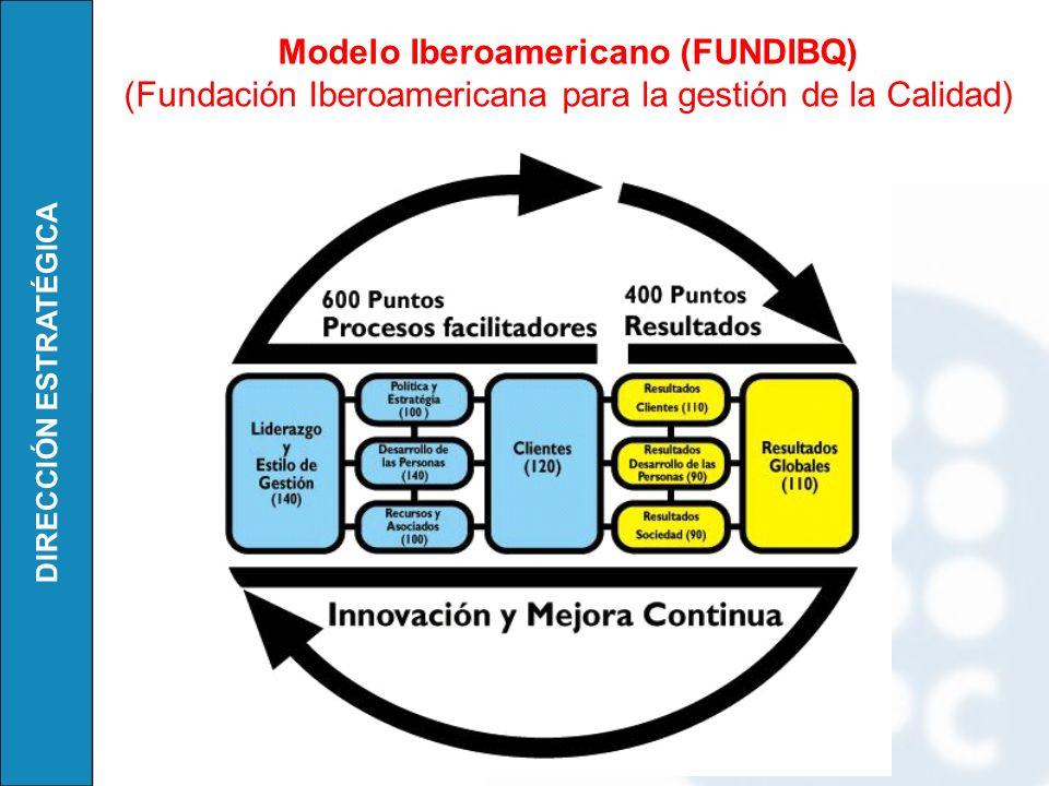 DIRECCIÓN ESTRATÉGICA Modelo Iberoamericano (FUNDIBQ) (Fundación Iberoamericana para la gestión de la Calidad)