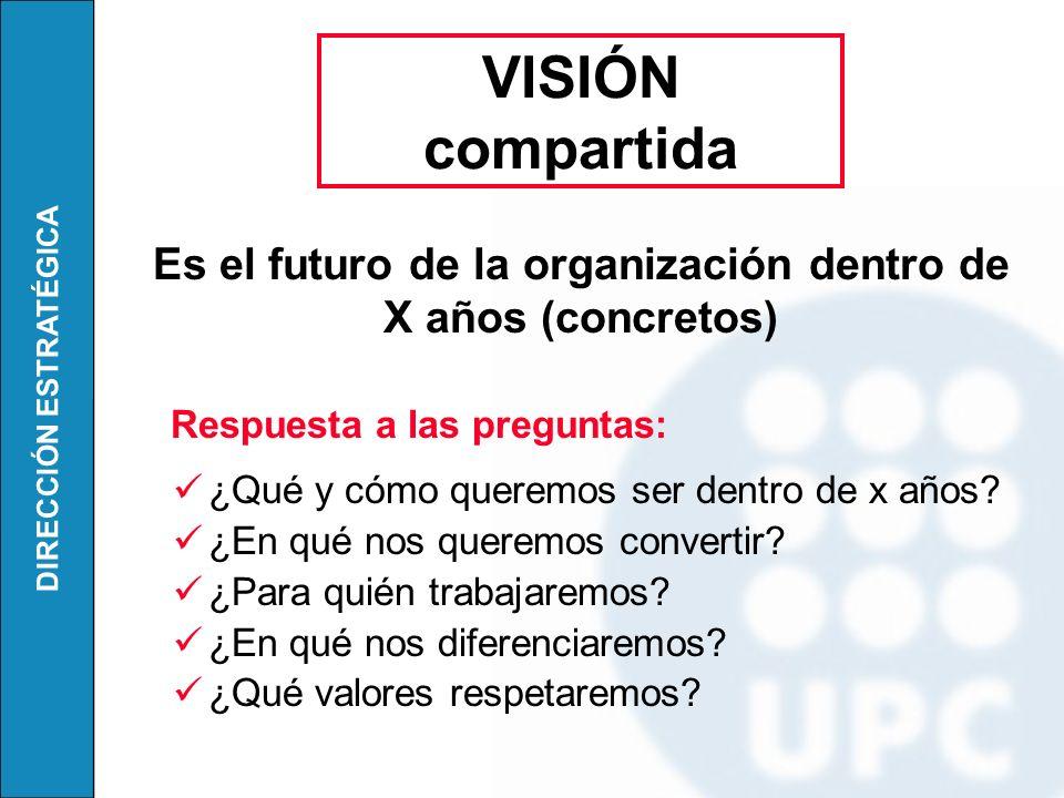 DIRECCIÓN ESTRATÉGICA Respuesta a las preguntas: ¿Qué y cómo queremos ser dentro de x años? ¿En qué nos queremos convertir? ¿Para quién trabajaremos?