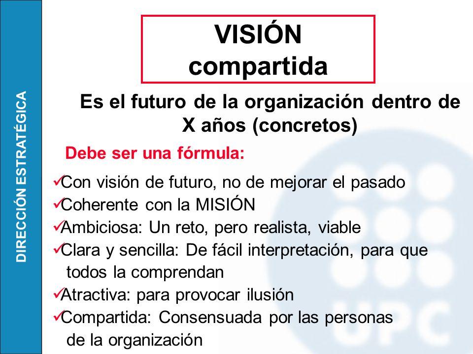 DIRECCIÓN ESTRATÉGICA Debe ser una fórmula: Con visión de futuro, no de mejorar el pasado Coherente con la MISIÓN Ambiciosa: Un reto, pero realista, v